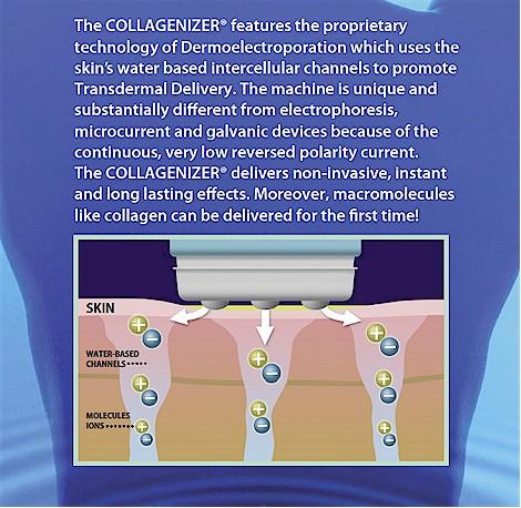 collagenizer treatments